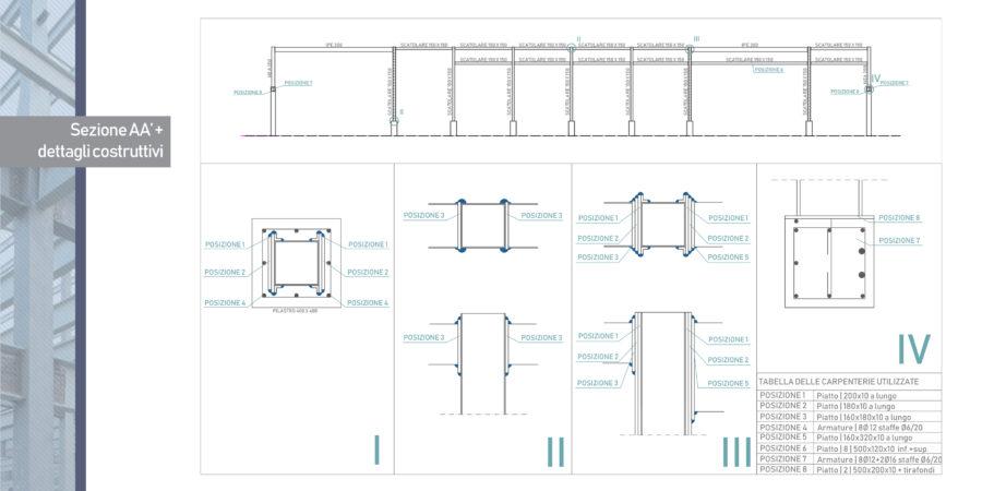 Progetto strutturale falegnameria Albania Studio Pertici