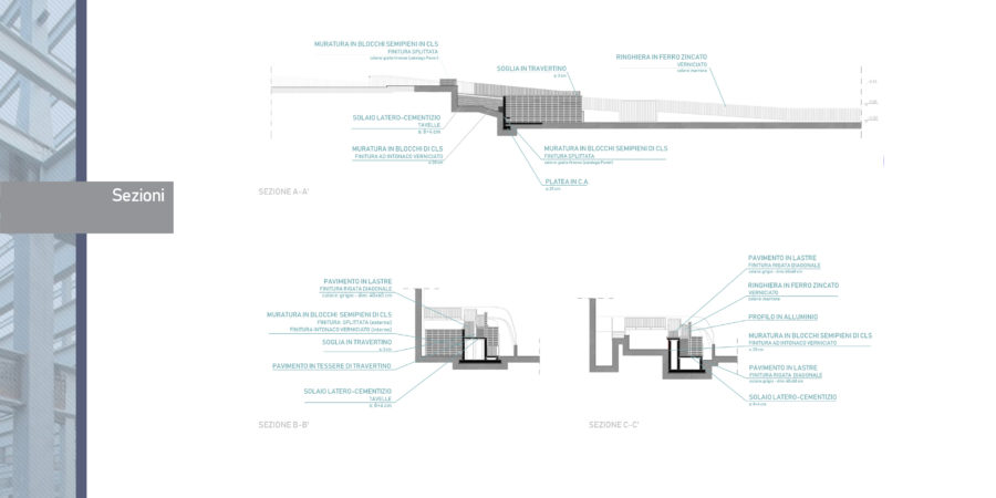 Progetto Chiesa di S. Gemma Galgani Roma Studio Pertici